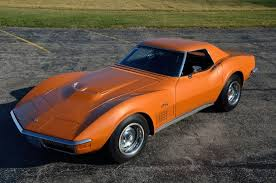 Chevrolet Corvette C3 ZR2 Stingray 7.4 V8 Convertible